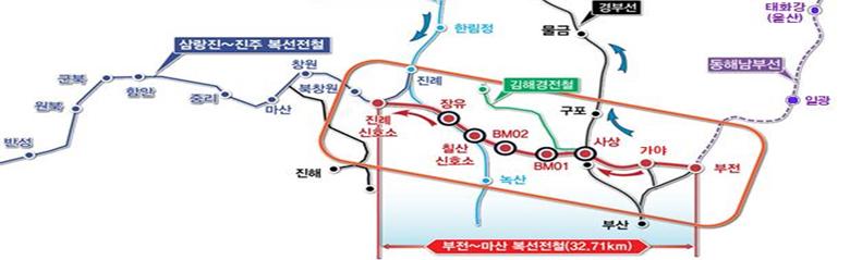 부전-마산 복선전철(BTL) 노선 관련 그림
