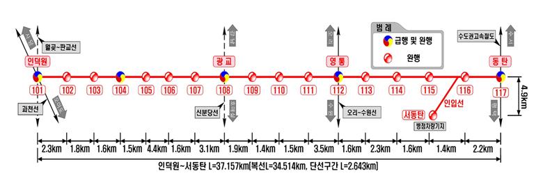 인덕원-동탄 복선전철 노선 관련 그림