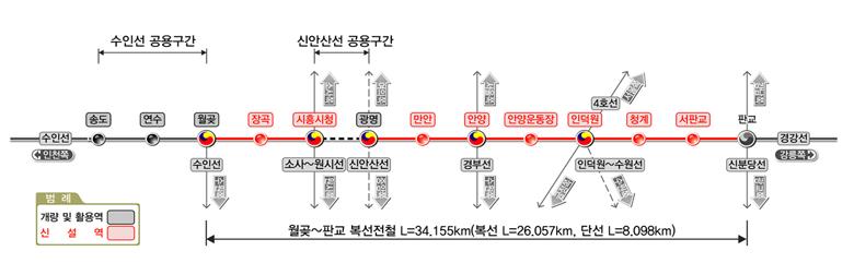 월곶~판교 복선전철 노선 관련 그림
