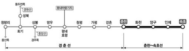 춘천~속초 철도건설 노선 관련 그림