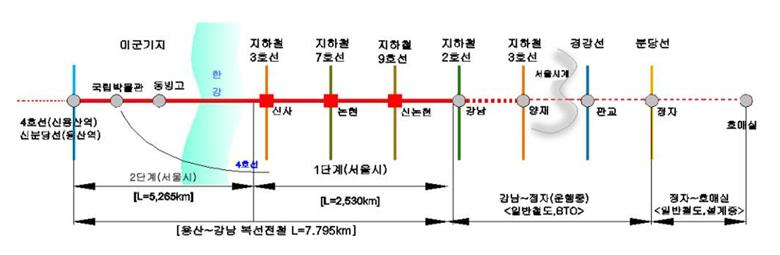 용산~강남 복선전철(BTO) 노선 관련 그림