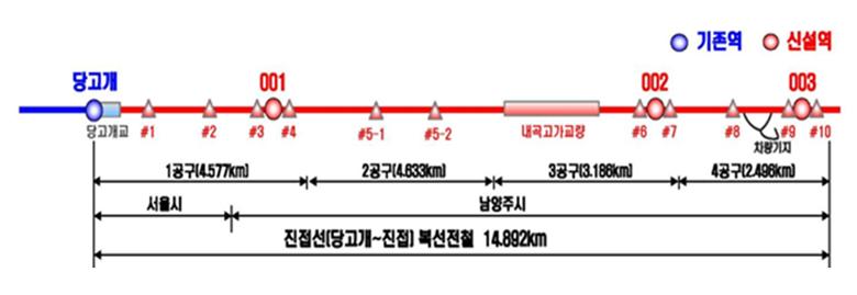 진접선(당고개~진접) 복선전철 노선 관련 그림