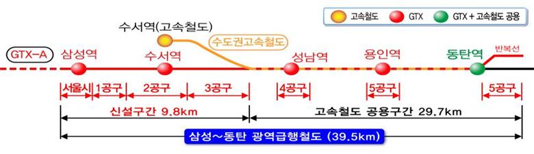 삼성-동탄 광역급행철도 노선 관련 그림
