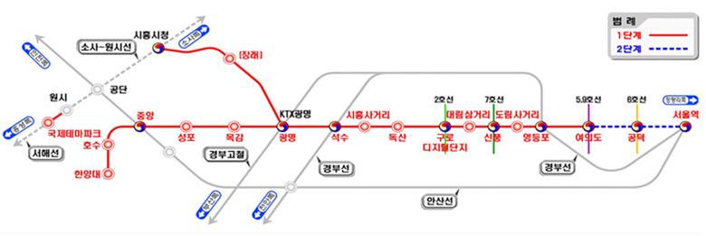 신안산선 복선전철(BTO) 노선 관련 그림