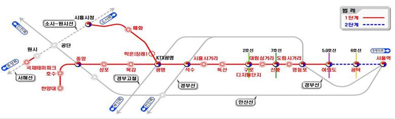 신안산선 복선전철(BTO-rs) 노선 관련 그림