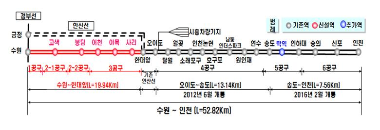수원~인천 복선전철 노선 관련 그림