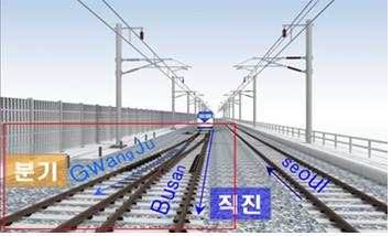 GwangJu, Busan, Seoul, 분기, 직진