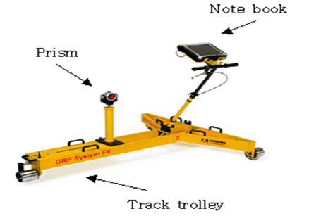 콘크리트궤도 선형품질 이미지2